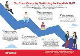 Parallels RAS bajar costos